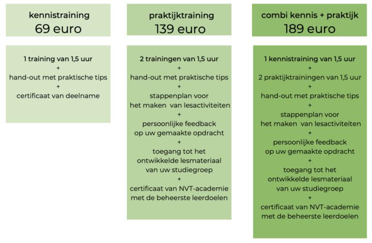 schema prijzen en formules NVT-Academie